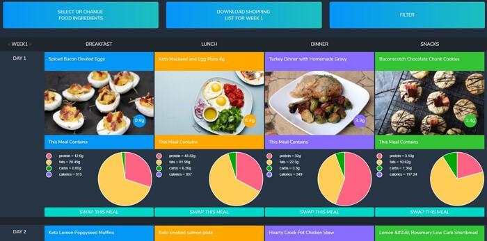 8 week custom keto diet plan