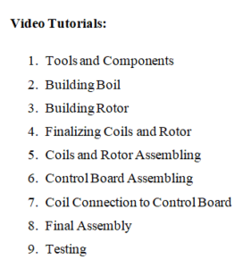 easy power plan table of contents