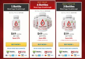 blood sugar breakthrough reviews discount code